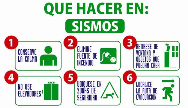 Qué hacer en caso de sismo? (Reglas que debes tomar en cuenta ...